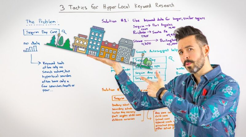 Hyper Local Keywords – Whiteboard Friday