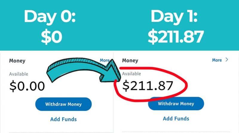How To Make $211 Per Day Using Google (WORKS WORLDWIDE)   Passive Income Strategy