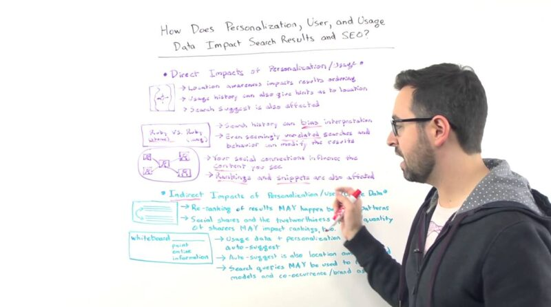 Personalization and SEO – Whiteboard Friday